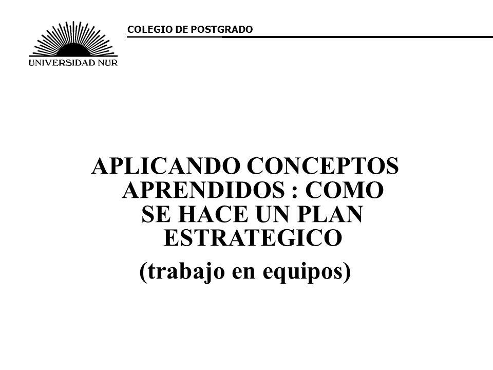 APLICANDO CONCEPTOS APRENDIDOS : COMO SE HACE UN PLAN ESTRATEGICO (trabajo en equipos) COLEGIO DE POSTGRADO