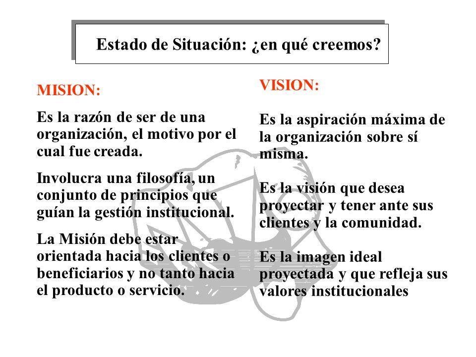 Estado de Situación: ¿en qué creemos? VISION: Es la aspiración máxima de la organización sobre sí misma. Es la visión que desea proyectar y tener ante