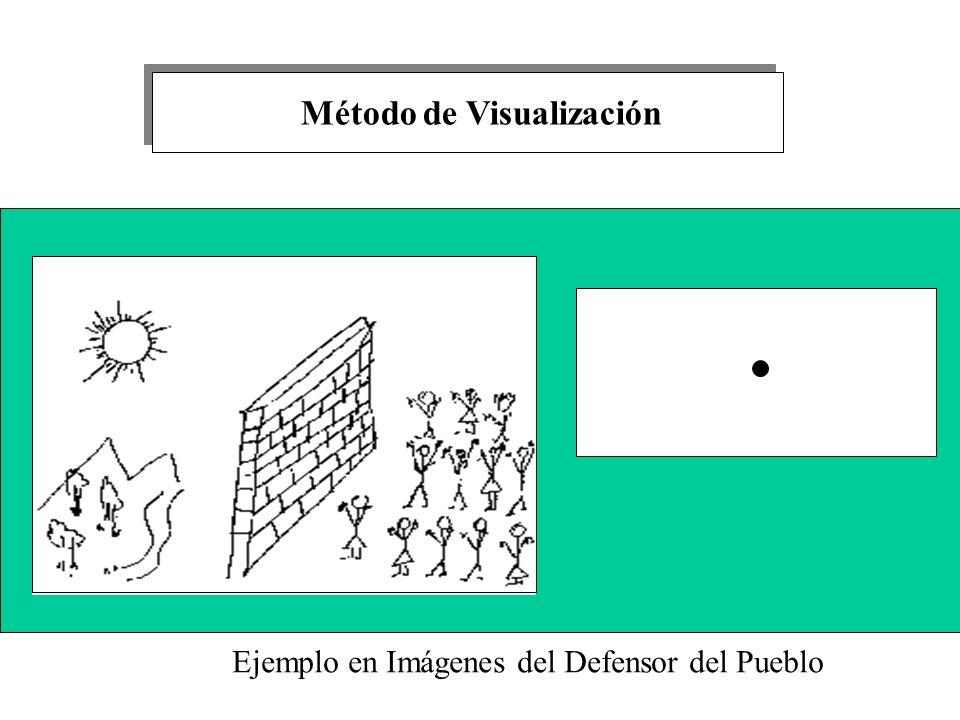 Ejemplo en Imágenes del Defensor del Pueblo Método de Visualización