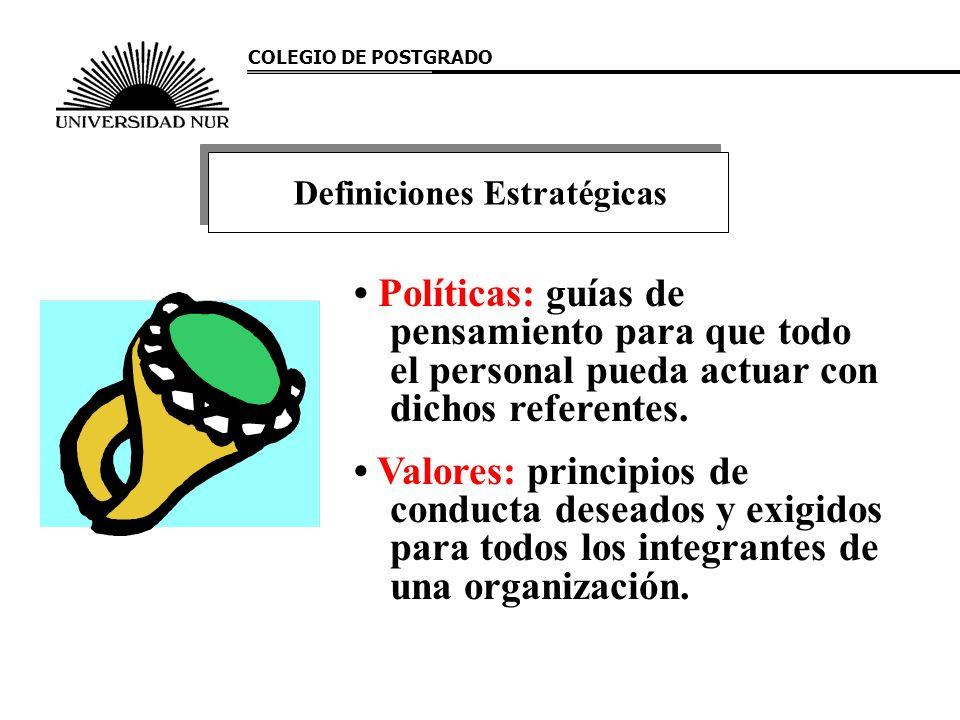 COLEGIO DE POSTGRADO Políticas: guías de pensamiento para que todo el personal pueda actuar con dichos referentes. Valores: principios de conducta des