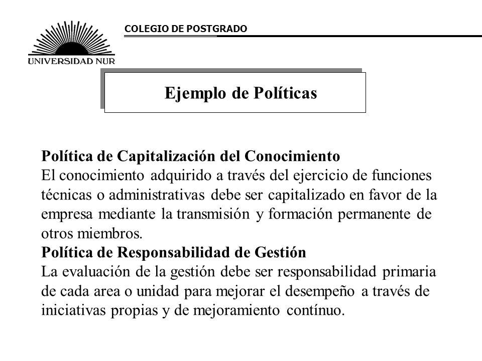 COLEGIO DE POSTGRADO Política de Capitalización del Conocimiento El conocimiento adquirido a través del ejercicio de funciones técnicas o administrati