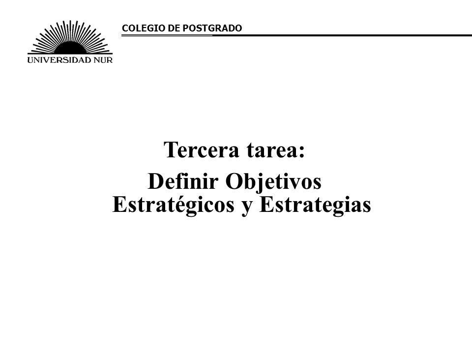 Tercera tarea: Definir Objetivos Estratégicos y Estrategias COLEGIO DE POSTGRADO