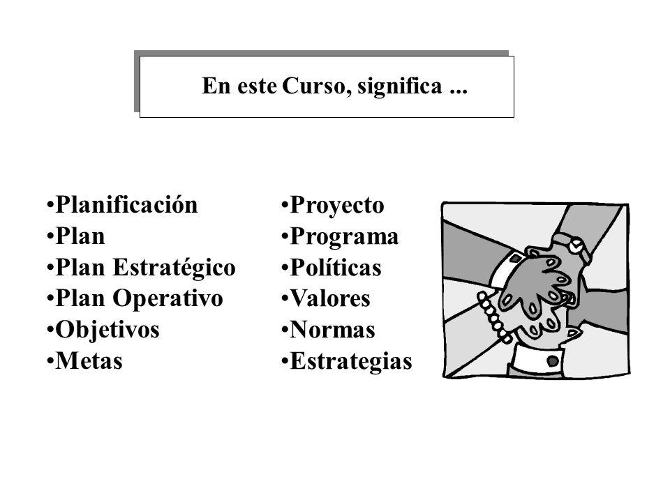 En este Curso, significa... Planificación Plan Plan Estratégico Plan Operativo Objetivos Metas Proyecto Programa Políticas Valores Normas Estrategias