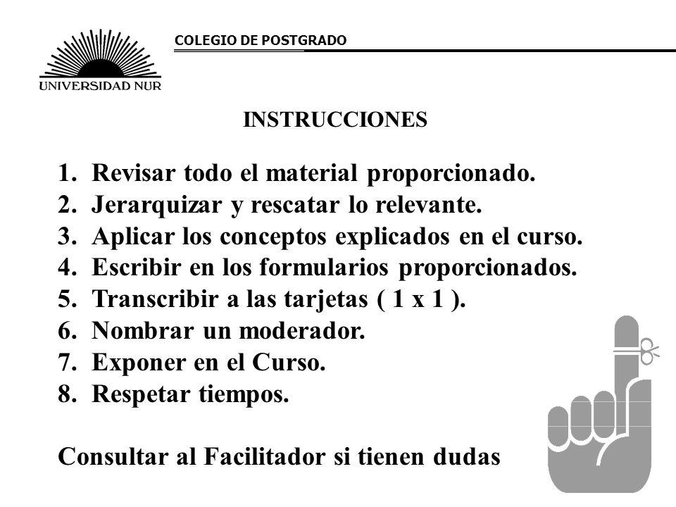 COLEGIO DE POSTGRADO INSTRUCCIONES 1.Revisar todo el material proporcionado. 2.Jerarquizar y rescatar lo relevante. 3.Aplicar los conceptos explicados