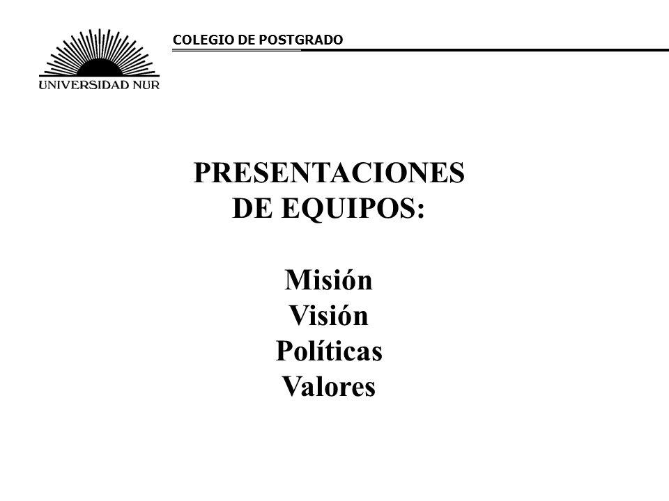 COLEGIO DE POSTGRADO PRESENTACIONES DE EQUIPOS: Misión Visión Políticas Valores