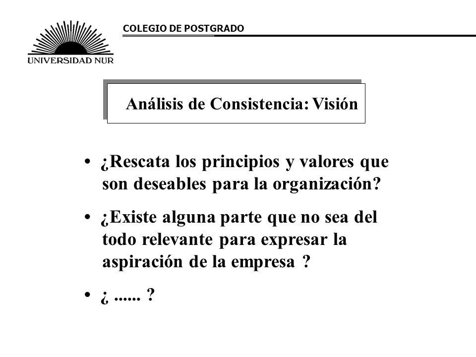 COLEGIO DE POSTGRADO Análisis de Consistencia: Visión ¿Rescata los principios y valores que son deseables para la organización? ¿Existe alguna parte q