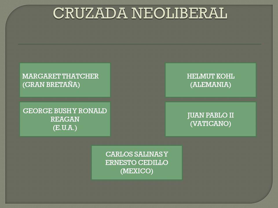 MARGARET THATCHER (GRAN BRETAÑA) HELMUT KOHL (ALEMANIA) GEORGE BUSH Y RONALD REAGAN (E.U.A.) JUAN PABLO II (VATICANO) CARLOS SALINAS Y ERNESTO CEDILLO (MEXICO)