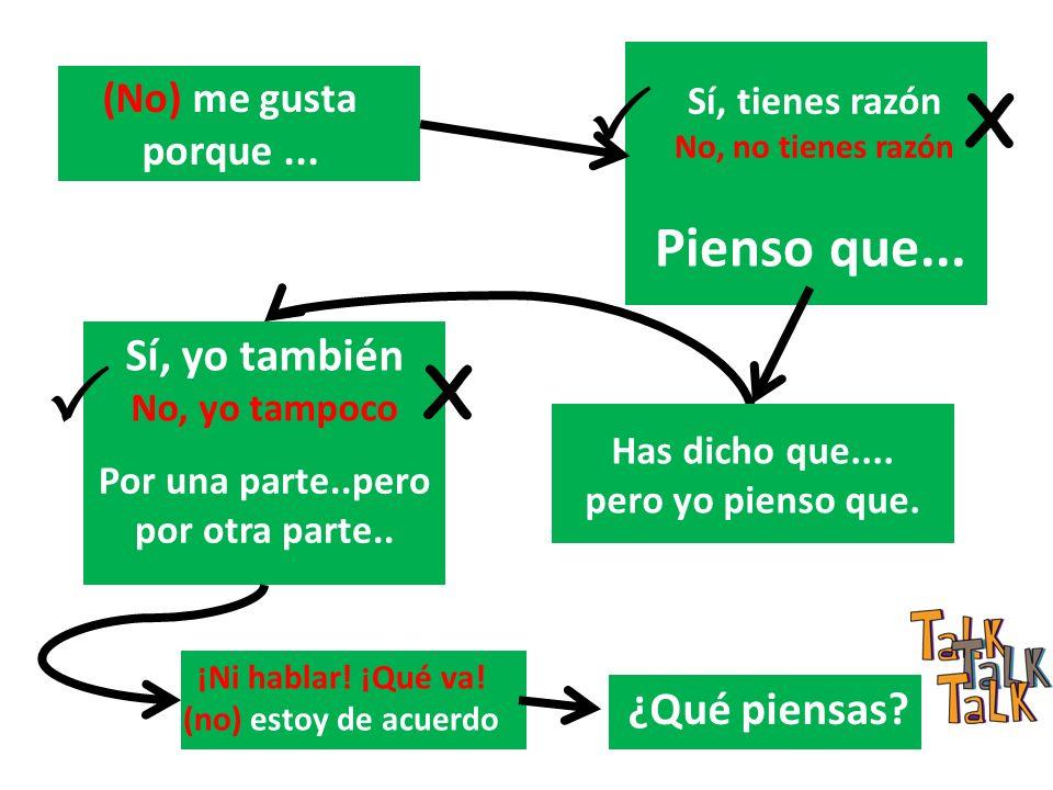 AB CD talking pictures ¿ Qué.¿ Quién(es). ¿Dónde.