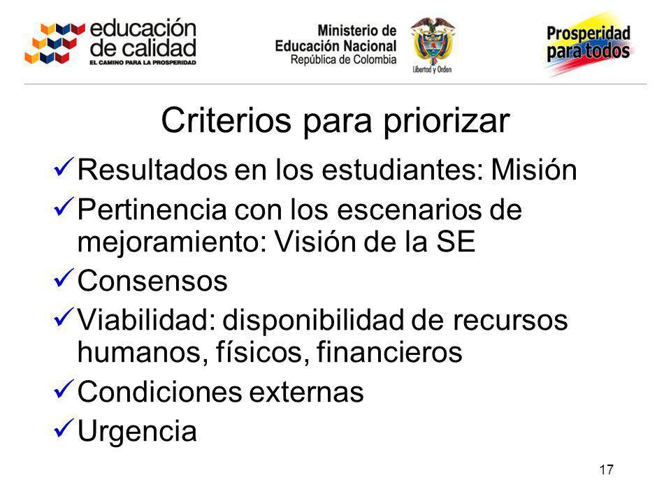 Criterios para priorizar Resultados en los estudiantes: Misión Pertinencia con los escenarios de mejoramiento: Visión de la SE Consensos Viabilidad: d