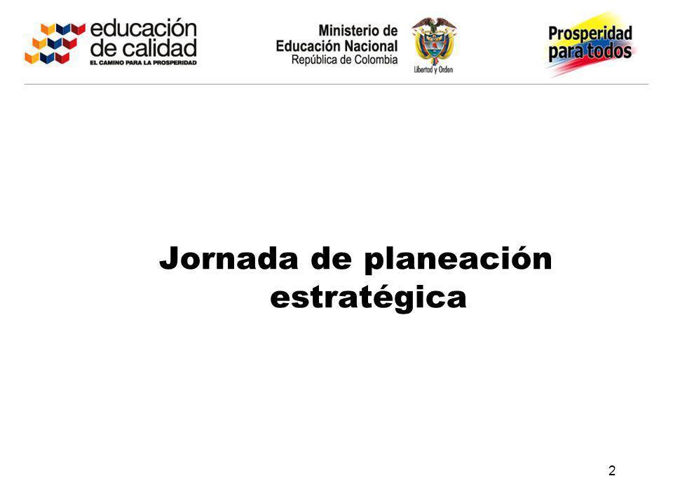 Jornada de planeación estratégica 2