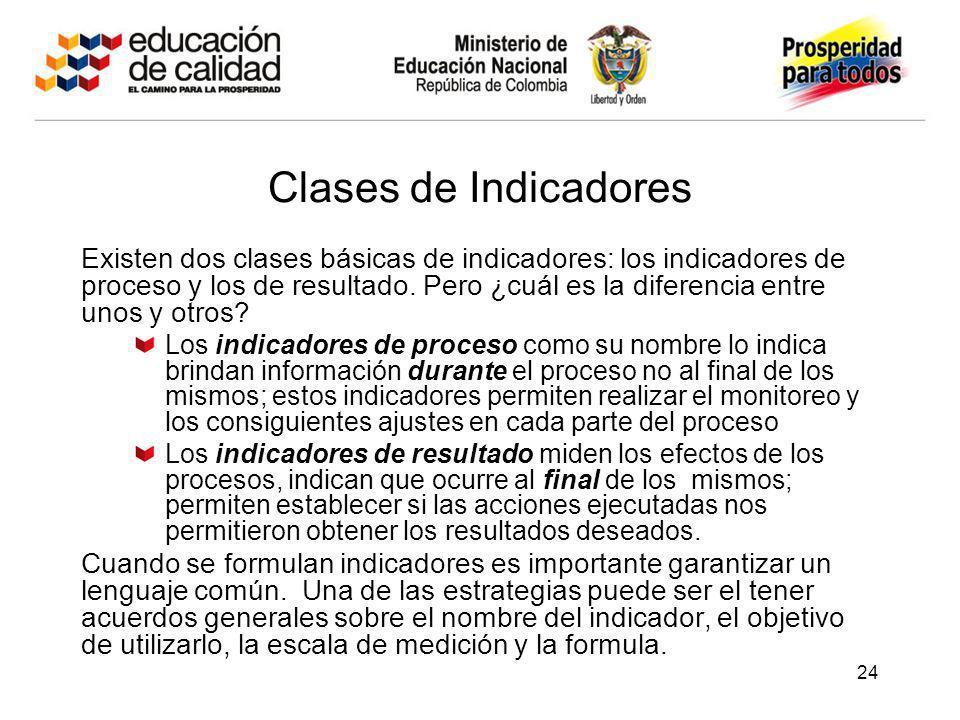 24 Clases de Indicadores Existen dos clases básicas de indicadores: los indicadores de proceso y los de resultado. Pero ¿cuál es la diferencia entre u