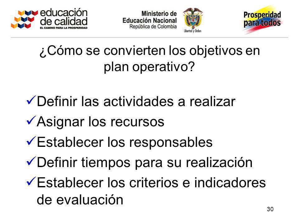 ¿Cómo se convierten los objetivos en plan operativo? Definir las actividades a realizar Asignar los recursos Establecer los responsables Definir tiemp