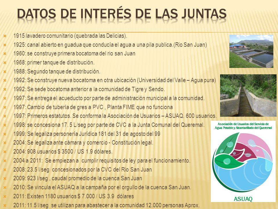 1915 lavadero comunitario (quebrada las Delicias). 1925: canal abierto en guadua que conducía el agua a una pila publica.(Rio San Juan) 1960: se const