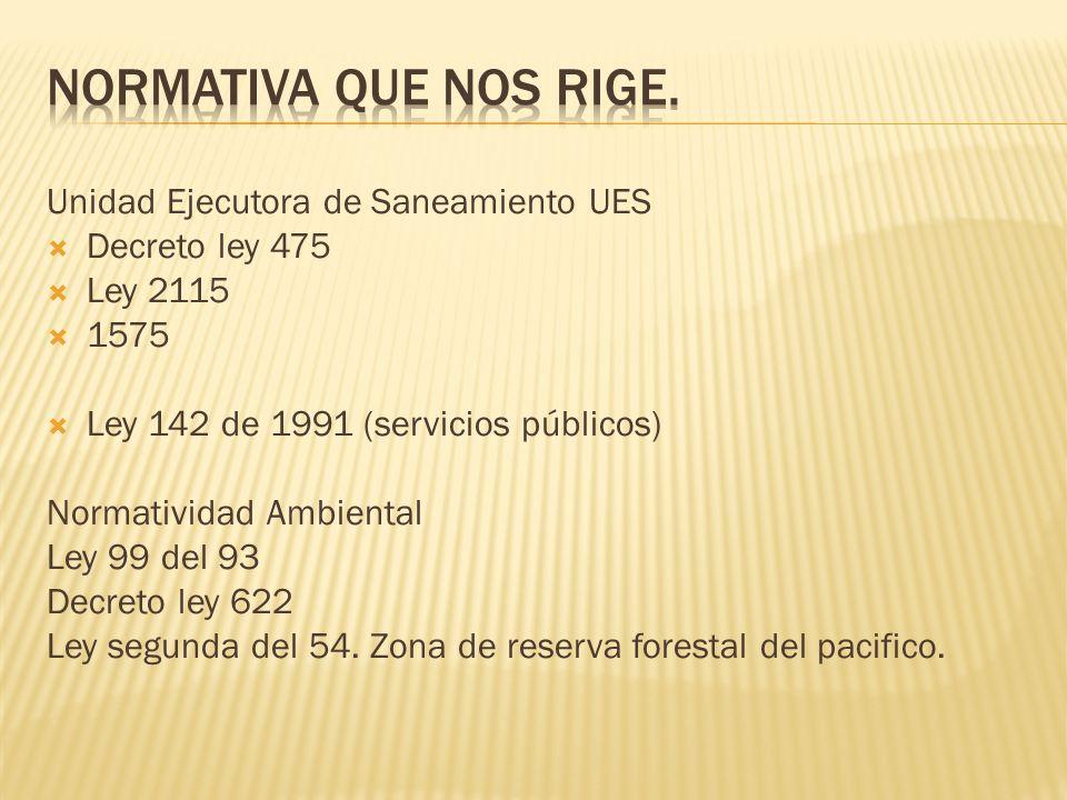 Unidad Ejecutora de Saneamiento UES Decreto ley 475 Ley 2115 1575 Ley 142 de 1991 (servicios públicos) Normatividad Ambiental Ley 99 del 93 Decreto ley 622 Ley segunda del 54.