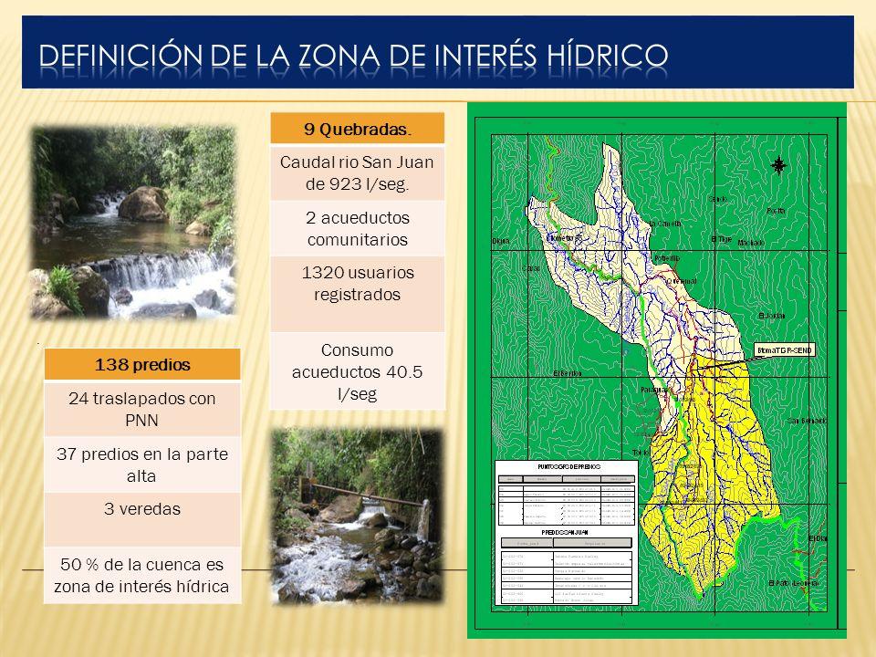. 9 Quebradas. Caudal rio San Juan de 923 l/seg. 2 acueductos comunitarios 1320 usuarios registrados Consumo acueductos 40.5 l/seg 138 predios 24 tras