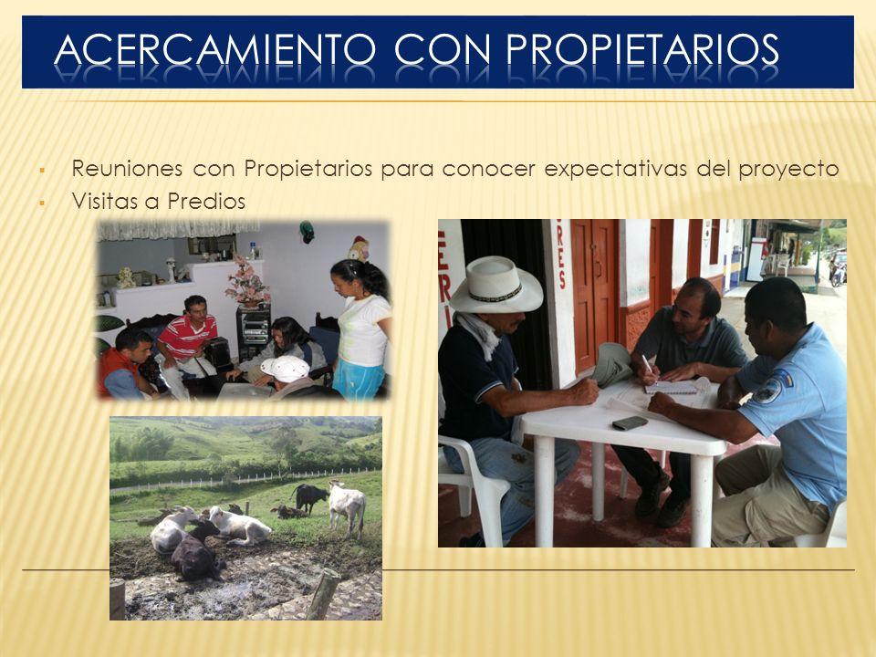 Reuniones con Propietarios para conocer expectativas del proyecto Visitas a Predios