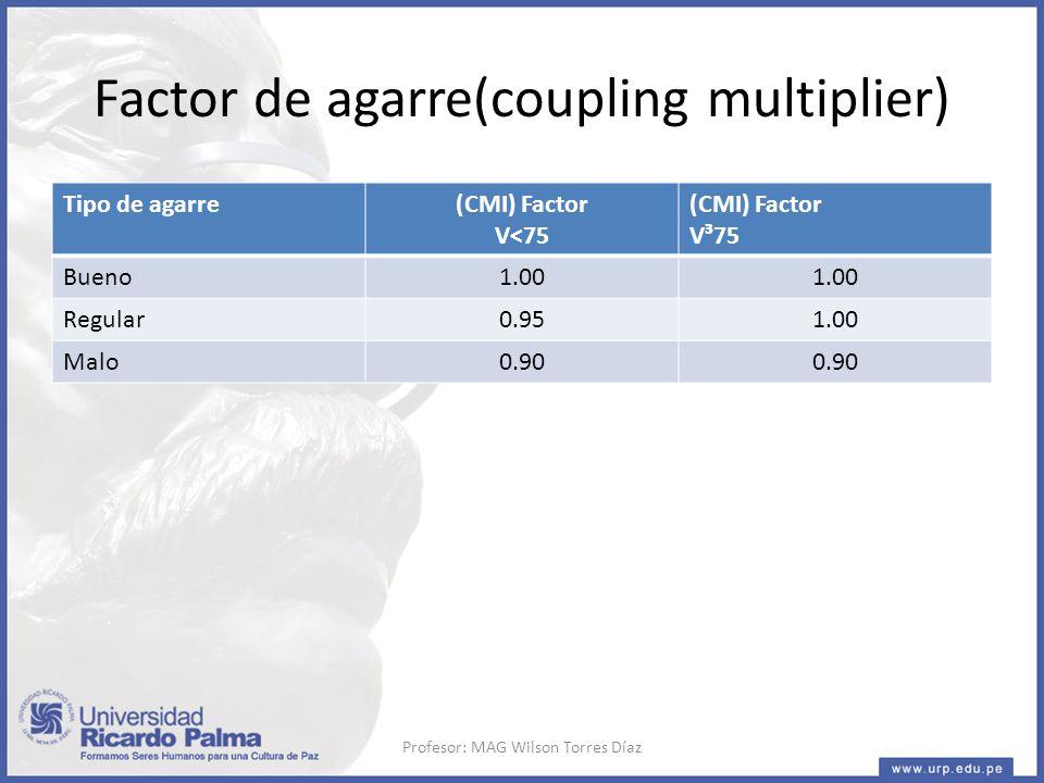 Factor de agarre(coupling multiplier) Tipo de agarre(CMI) Factor V<75 (CMI) Factor V³75 Bueno1.00 Regular0.951.00 Malo0.90 Profesor: MAG Wilson Torres Díaz