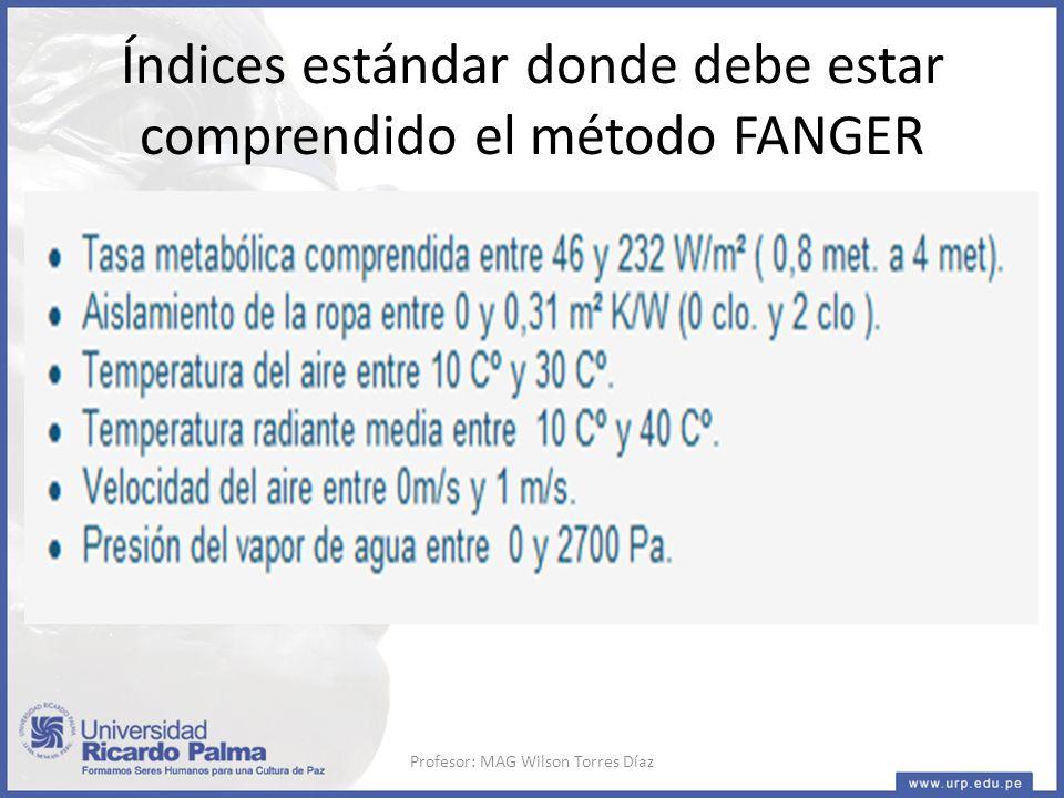 Índices estándar donde debe estar comprendido el método FANGER Profesor: MAG Wilson Torres Díaz