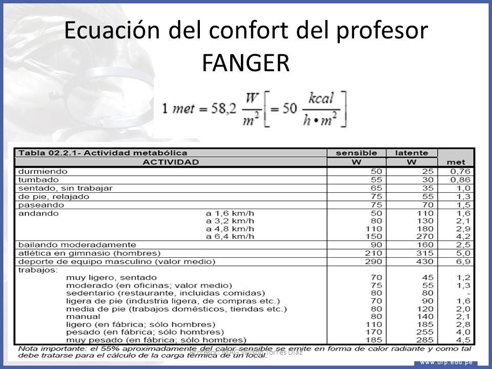 Ecuación del confort del profesor FANGER Profesor: MAG Wilson Torres Díaz