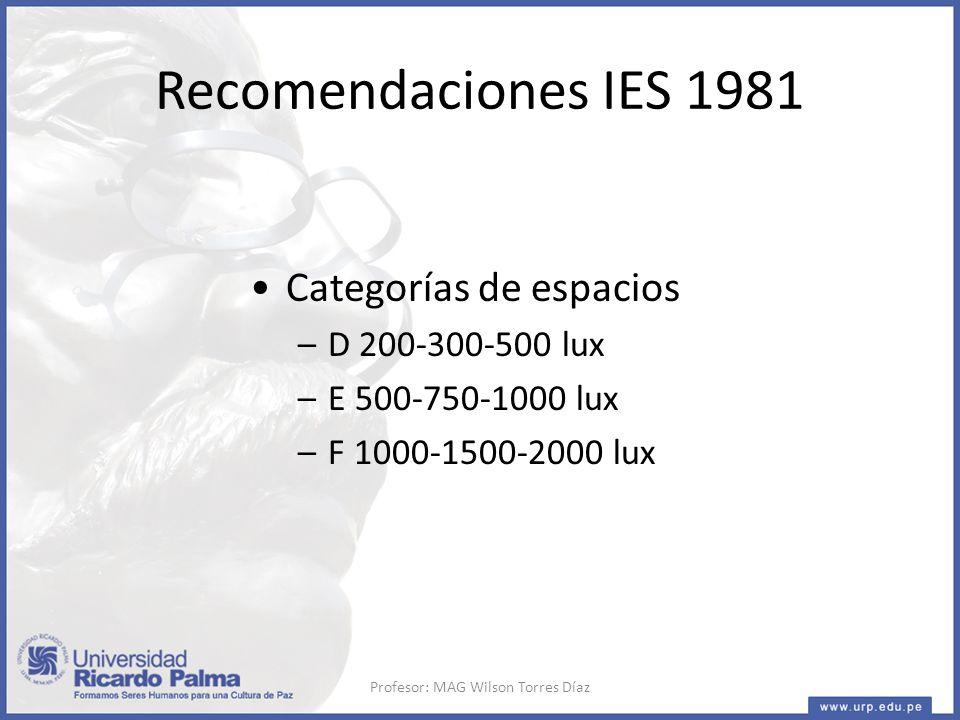 Recomendaciones IES 1981 Categorías de espacios –D 200-300-500 lux –E 500-750-1000 lux –F 1000-1500-2000 lux Profesor: MAG Wilson Torres Díaz