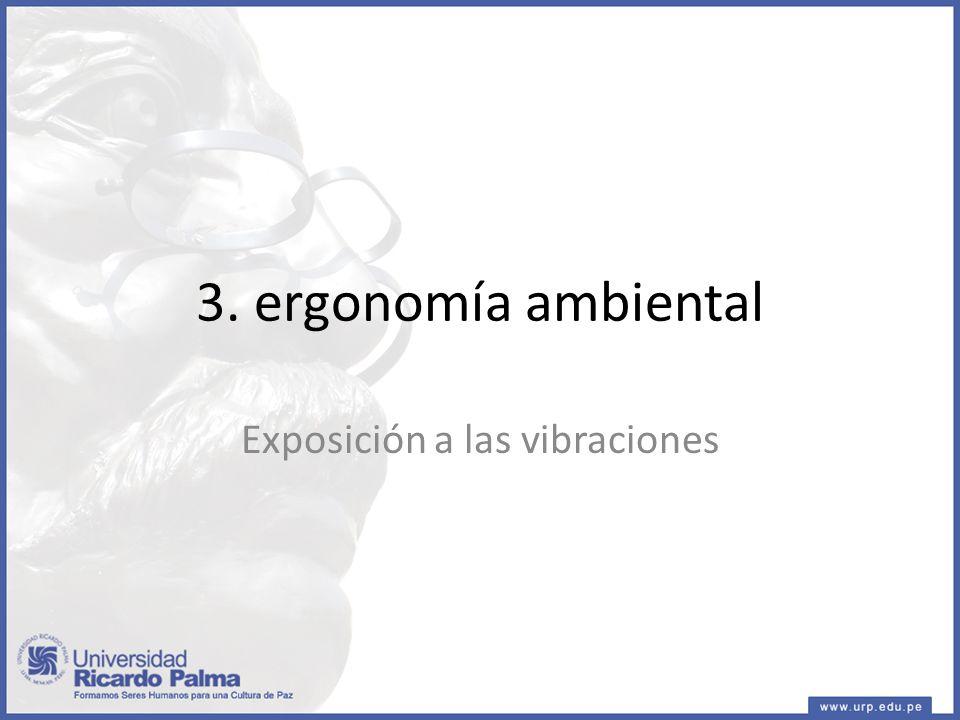 3. ergonomía ambiental Exposición a las vibraciones