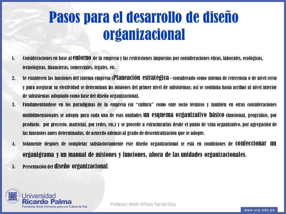 Pasos para el desarrollo de diseño organizacional 1.Consideraciones en base al entorno de la empresa y las restricciones impuestas por consideraciones éticas, laborales, ecológicas, tecnológicas, financieras, comerciales, legales, etc.
