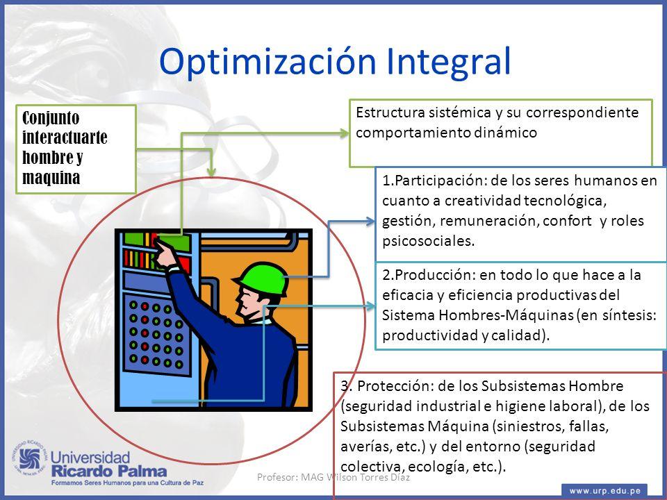 Optimización Integral Estructura sistémica y su correspondiente comportamiento dinámico Conjunto interactuarte hombre y maquina 1.Participación: de los seres humanos en cuanto a creatividad tecnológica, gestión, remuneración, confort y roles psicosociales.