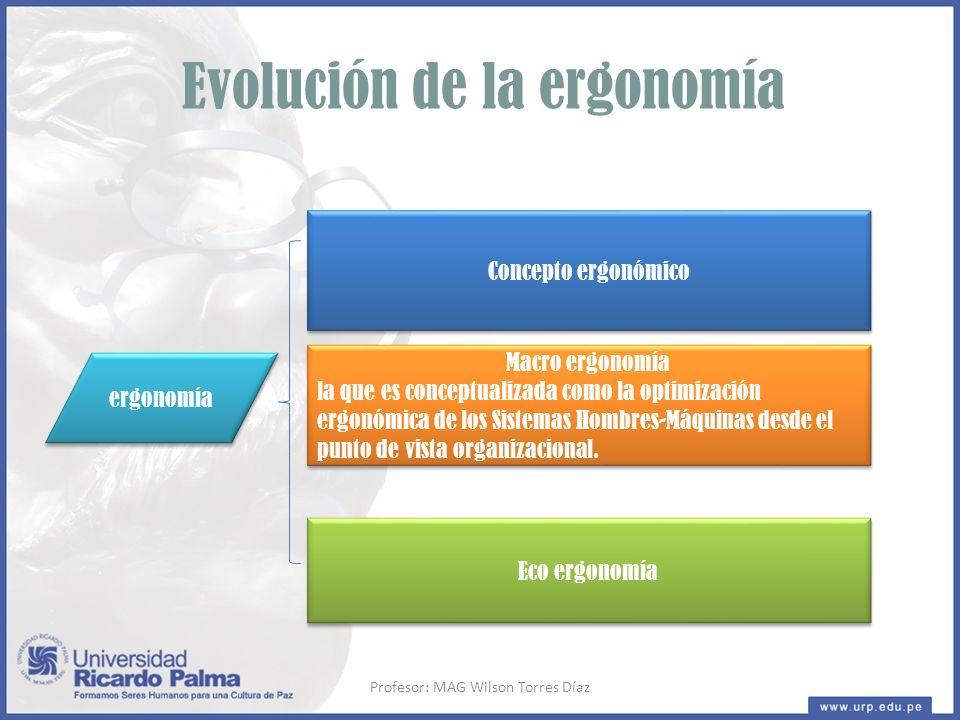Evolución de la ergonomía ergonomía Concepto ergonómico Macro ergonomía la que es conceptualizada como la optimización ergonómica de los Sistemas Hombres-Máquinas desde el punto de vista organizacional.