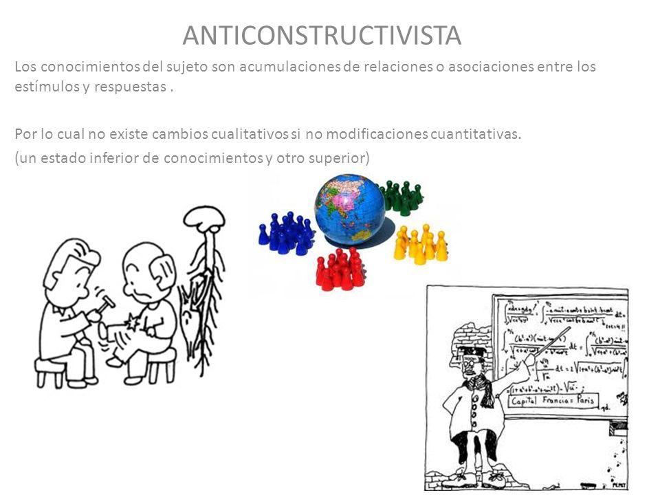ANTICONSTRUCTIVISTA Los conocimientos del sujeto son acumulaciones de relaciones o asociaciones entre los estímulos y respuestas. Por lo cual no exist