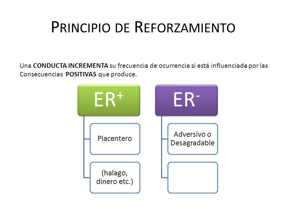 P RINCIPIO DE R EFORZAMIENTO Una CONDUCTA INCREMENTA su frecuencia de ocurrencia si está influenciada por las Consecuencias POSITIVAS que produce. ER