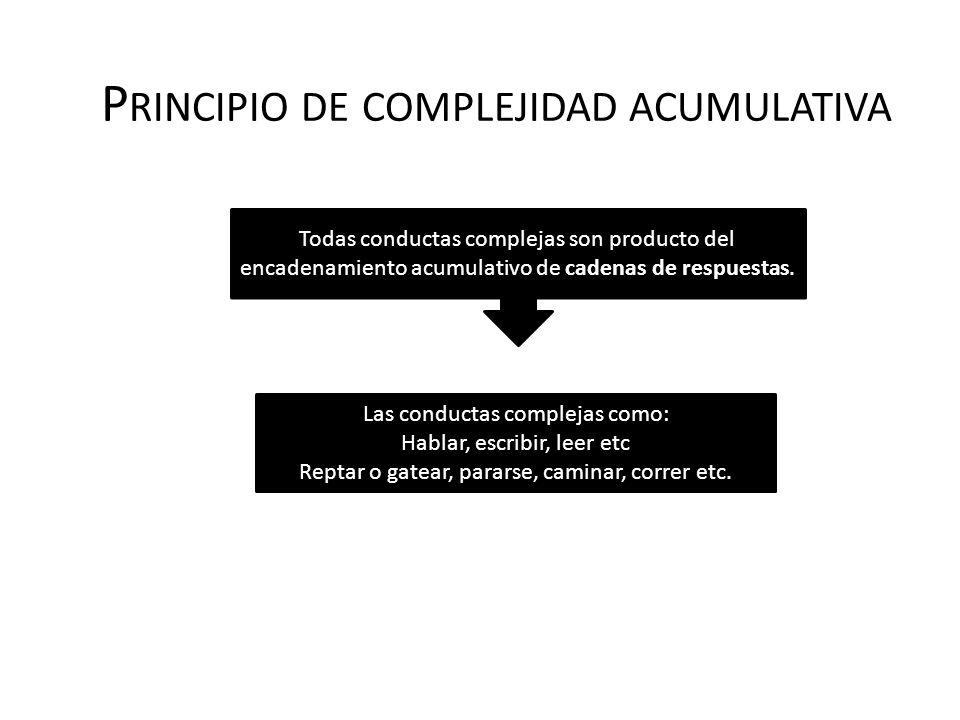 P RINCIPIO DE COMPLEJIDAD ACUMULATIVA Las conductas complejas como: Hablar, escribir, leer etc Reptar o gatear, pararse, caminar, correr etc. Todas co