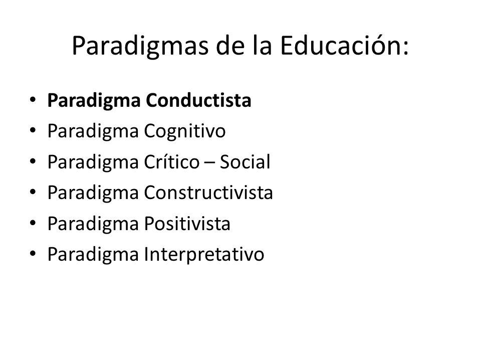Paradigmas de la Educación: Paradigma Conductista Paradigma Cognitivo Paradigma Crítico – Social Paradigma Constructivista Paradigma Positivista Parad