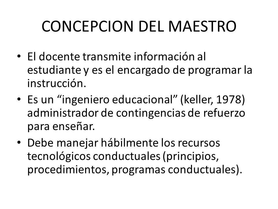 CONCEPCION DEL MAESTRO El docente transmite información al estudiante y es el encargado de programar la instrucción. Es un ingeniero educacional (kell