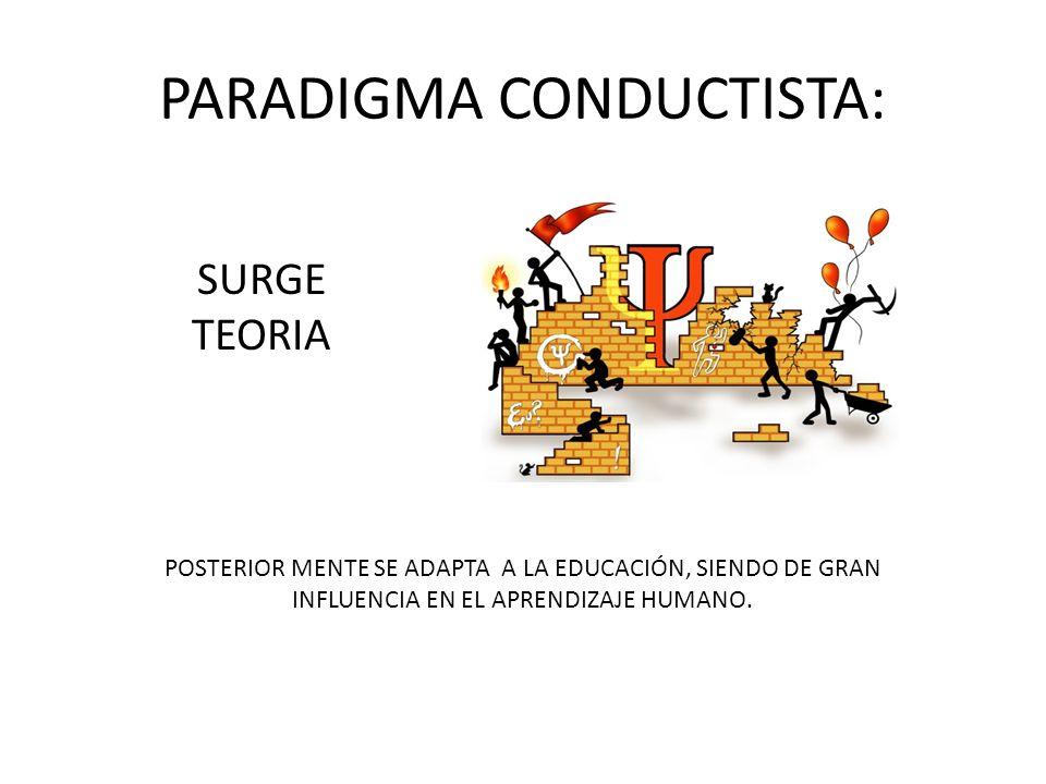 PARADIGMA CONDUCTISTA: SURGE TEORIA POSTERIOR MENTE SE ADAPTA A LA EDUCACIÓN, SIENDO DE GRAN INFLUENCIA EN EL APRENDIZAJE HUMANO.