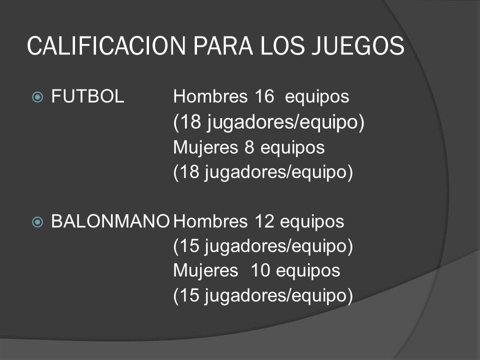 CALIFICACION PARA LOS JUEGOS FUTBOLHombres 16 equipos (18 jugadores/equipo) Mujeres 8 equipos (18 jugadores/equipo) BALONMANOHombres 12 equipos (15 jugadores/equipo) Mujeres 10 equipos (15 jugadores/equipo)