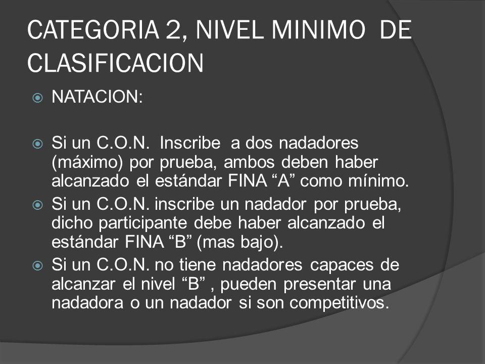 CATEGORIA 2, NIVEL MINIMO DE CLASIFICACION NATACION: Si un C.O.N. Inscribe a dos nadadores (máximo) por prueba, ambos deben haber alcanzado el estánda