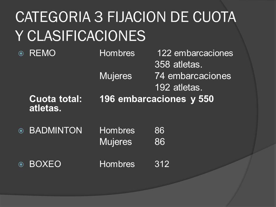 CATEGORIA 3 FIJACION DE CUOTA Y CLASIFICACIONES REMOHombres 122 embarcaciones 358 atletas.