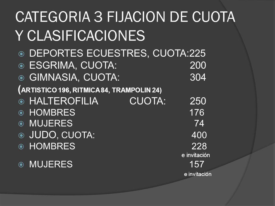 CATEGORIA 3 FIJACION DE CUOTA Y CLASIFICACIONES DEPORTES ECUESTRES, CUOTA:225 ESGRIMA, CUOTA: 200 GIMNASIA, CUOTA: 304 ( ARTISTICO 196, RITMICA 84, TRAMPOLIN 24) HALTEROFILIA CUOTA: 250 HOMBRES 176 MUJERES 74 JUDO, CUOTA: 400 HOMBRES 228 e invitación MUJERES 157 e invitación