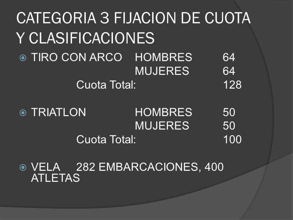 CATEGORIA 3 FIJACION DE CUOTA Y CLASIFICACIONES TIRO CON ARCOHOMBRES64 MUJERES64 Cuota Total:128 TRIATLONHOMBRES50 MUJERES50 Cuota Total:100 VELA282 EMBARCACIONES, 400 ATLETAS