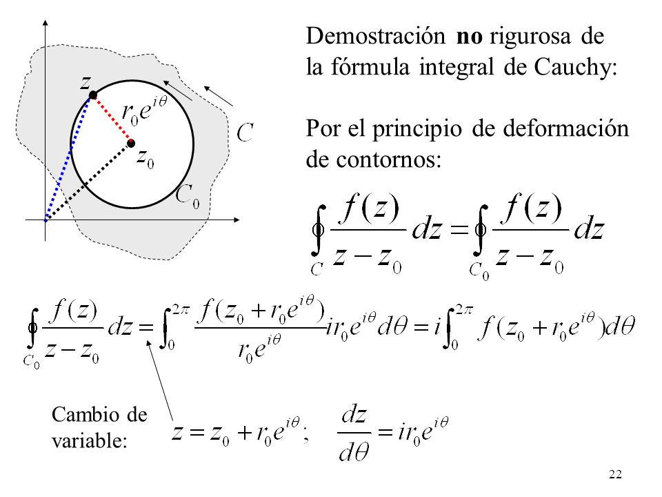 22 Demostración no rigurosa de la fórmula integral de Cauchy: Por el principio de deformación de contornos: Cambio de variable: