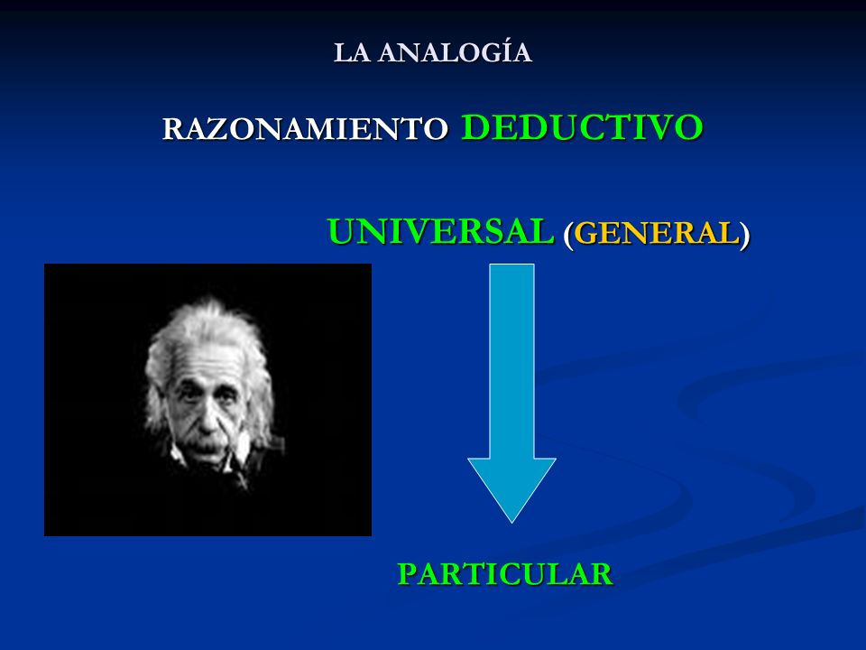 LA ANALOGÍA RAZONAMIENTO DEDUCTIVO UNIVERSAL (GENERAL) UNIVERSAL (GENERAL) PARTICULAR PARTICULAR