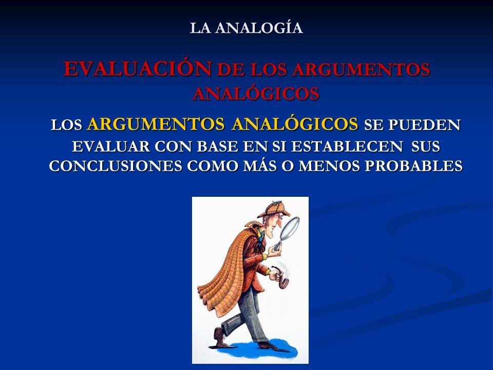 LA ANALOGÍA EVALUACIÓN DE LOS ARGUMENTOS ANALÓGICOS LOS ARGUMENTOS ANALÓGICOS SE PUEDEN EVALUAR CON BASE EN SI ESTABLECEN SUS CONCLUSIONES COMO MÁS O