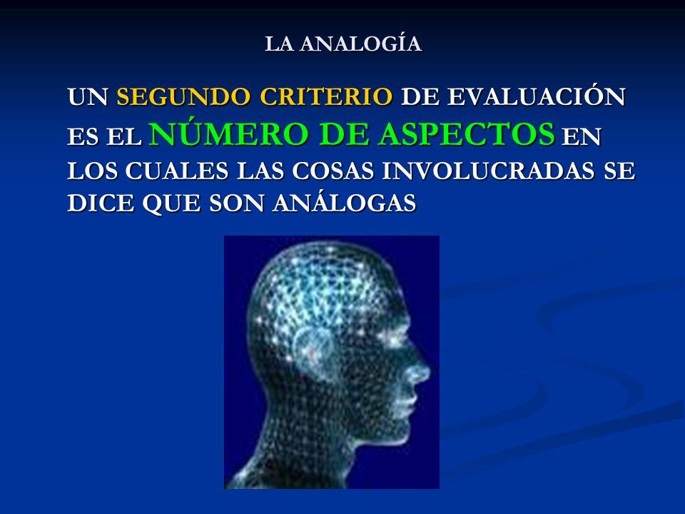 LA ANALOGÍA UN SEGUNDO CRITERIO DE EVALUACIÓN ES EL NÚMERO DE ASPECTOS EN LOS CUALES LAS COSAS INVOLUCRADAS SE DICE QUE SON ANÁLOGAS
