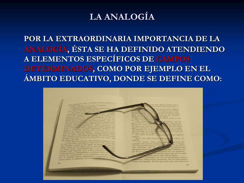 LA ANALOGÍA POR LA EXTRAORDINARIA IMPORTANCIA DE LA ANALOGÍA, ÉSTA SE HA DEFINIDO ATENDIENDO A ELEMENTOS ESPECÍFICOS DE CAMPOS DETERMINADOS, COMO POR