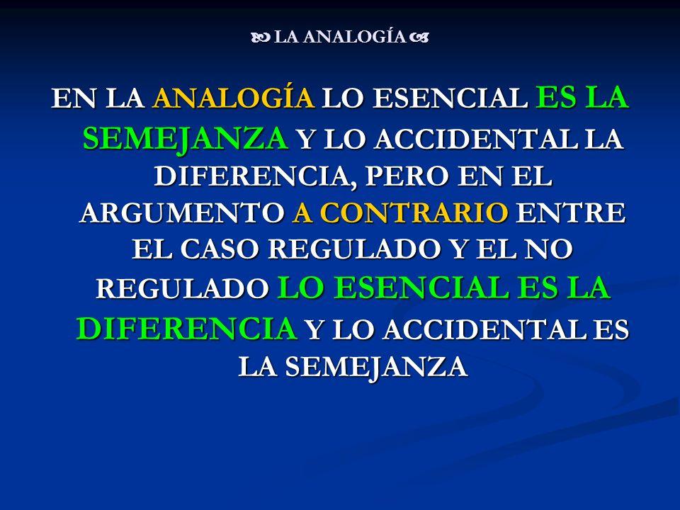 LA ANALOGÍA LA ANALOGÍA EN LA ANALOGÍA LO ESENCIAL ES LA SEMEJANZA Y LO ACCIDENTAL LA DIFERENCIA, PERO EN EL ARGUMENTO A CONTRARIO ENTRE EL CASO REGUL