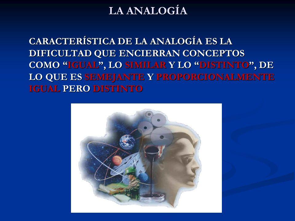 LA ANALOGÍA ESTA PROBLEMÁTICA REMITE, EN ÚLTIMA INSTANCIA A UNA CUESTIÓN ONTOLÓGICA Y EPISTEMOLÓGICA.