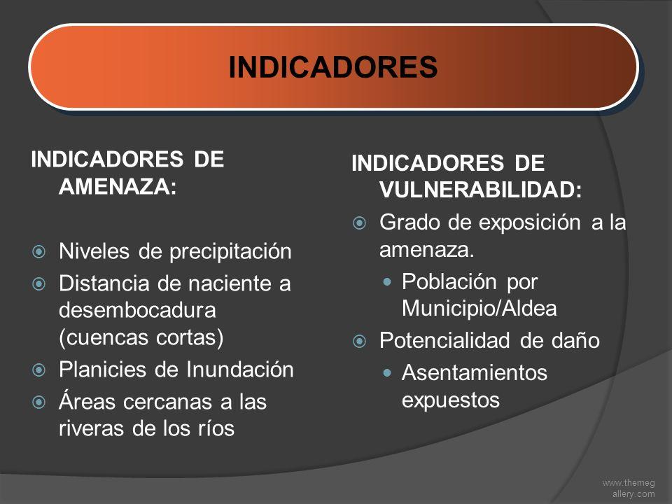 www.themeg allery.com INDICADORES INDICADORES DE AMENAZA: Niveles de precipitación Distancia de naciente a desembocadura (cuencas cortas) Planicies de
