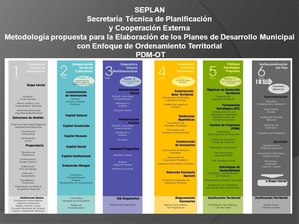SEPLAN Secretaría Técnica de Planificación y Cooperación Externa Metodología propuesta para la Elaboración de los Planes de Desarrollo Municipal con E