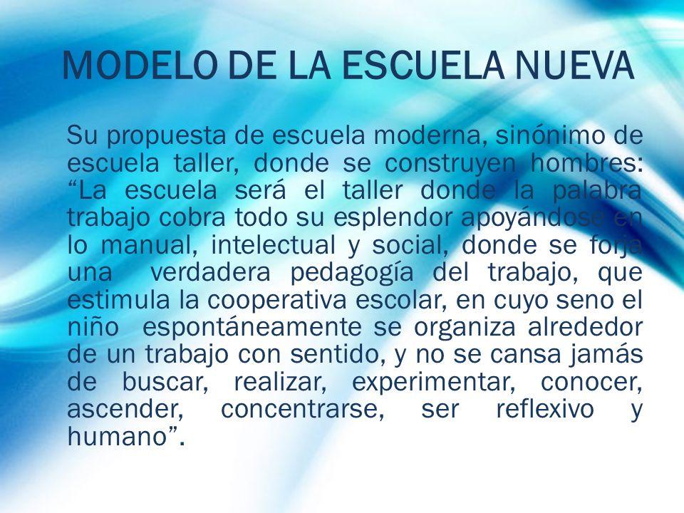 MODELO DE LA ESCUELA NUEVA Su propuesta de escuela moderna, sinónimo de escuela taller, donde se construyen hombres: La escuela será el taller donde l