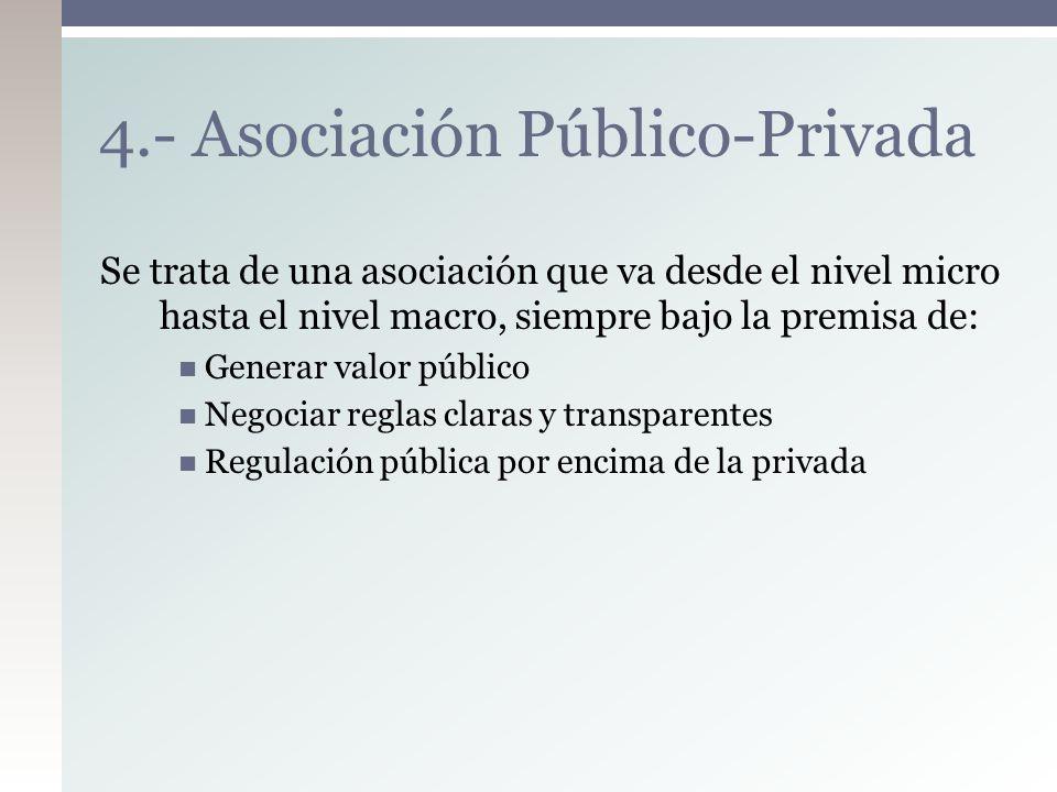 Se trata de una asociación que va desde el nivel micro hasta el nivel macro, siempre bajo la premisa de: Generar valor público Negociar reglas claras